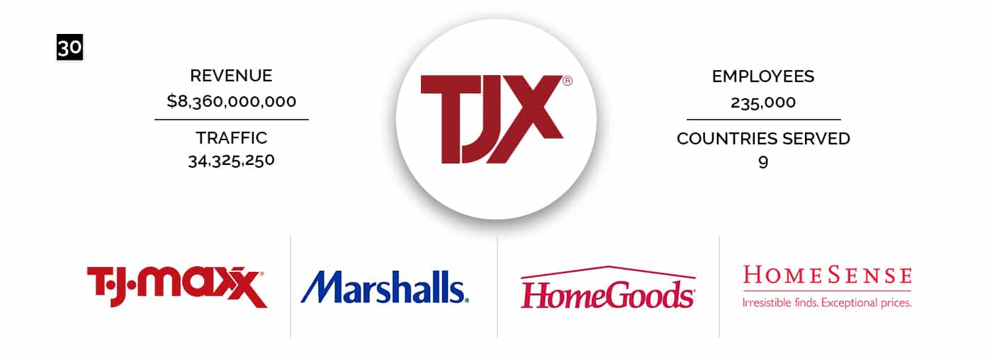 txj companies Tjx companies inc - salary - get a free salary comparison based on job title, skills, experience and education accurate, reliable salary and.