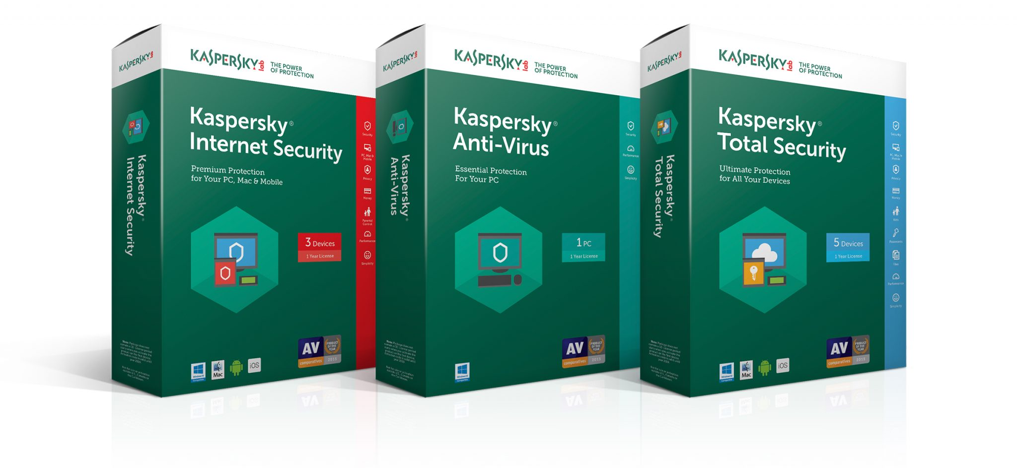 Kaspersky Shopping Guide